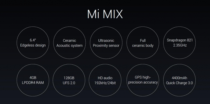 mi-mix-features