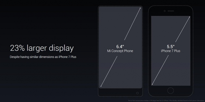 display-comparision-with-iphone-mi-mix